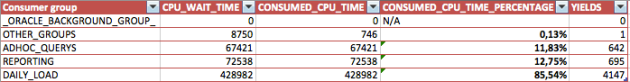 Resource Manager CPU math