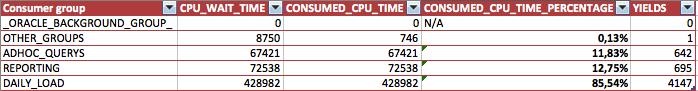 Resource Manager CPU math