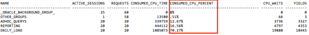 Resource Manager CPU allocation 1 hour