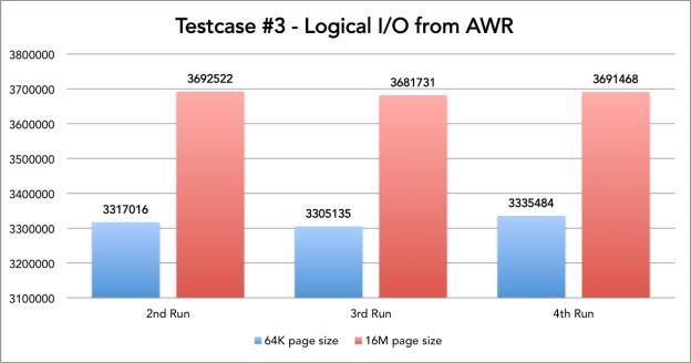 testcase3_awr